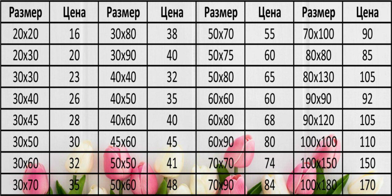 печать на холсте в Минске цены